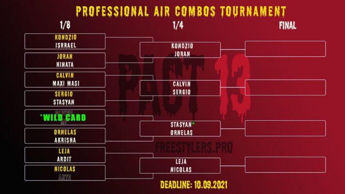 PACT13, IACT2021 – 1/4 finals battles!